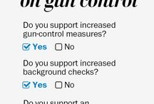 The 2016 presidential candidates: On Gun Control / Compare the positions of Trump, Clinton, Sanders, Cruz and Kasich on the year's biggest issues. / by Washington Post