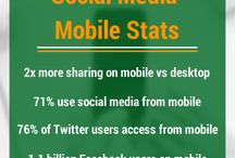 Social Media, Technology, and Communication