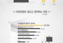 인포메이션 / 인포메이션관련자료지롱