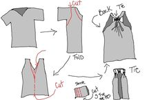 re-use clothes