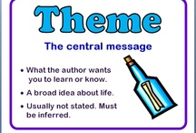 Themes in texts