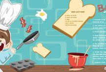 Meal: Breakfast