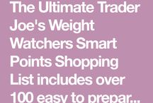 Smart Points Shopping Lists