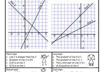 Classroom:  Linear Equations