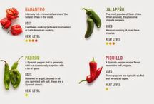 TIPS - CHILI PEPPERS
