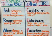 5th Grade Writing- Unit 3 Revising, Editing, & Publishing  / by Courtney Line
