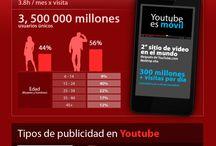Video MARKETING - Youtube / Video Marketing, Youtube
