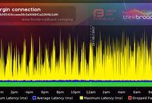 Broadband monitoring
