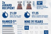 Infographics / by Tampa Bay Lightning