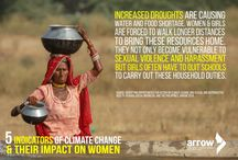 How Does Climate Change Affect Women's Health?
