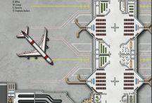 Airports scheme