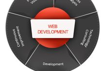 Web Development / Arride Soft offers world best and affordable web services like web development, designing & internet marketing as per client requirement.