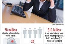Стресс факты и цифры