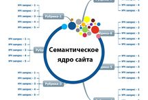Semantic nuclear