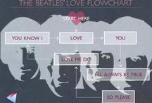 I love flowcharts