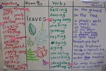 GLAD strategies and anchor charts / by Jaclyn Isaacson