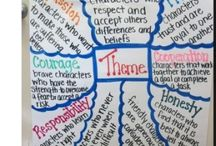 Themes in Literature / by Jessica Wright