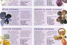 Chakra Gemstones, Chakras - Information and Images / all about chakras, chakra related gemstone, chakra gems, healing chakra system, human prana, seven chakras, 7 chakras, chacras, chacra