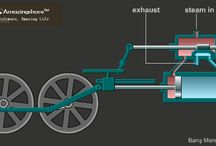 Mechanical Automata