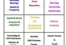 Feng Shui Resources
