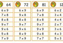 Matematika 3.třída