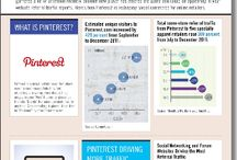 Non-Profits & Social Media - Particularly Pinterest / Ways to maximize social media - particularly Pinterest to help your non-profit