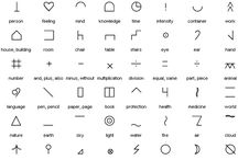 Alphabets, Writing Systems, Languages