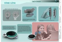 time line / Look your photo by  this device. wich is special only for photo