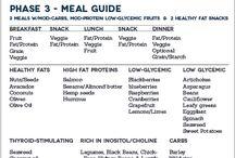 Fast metabolism diet / Fast metabolism diet