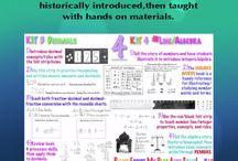 Grade 4 Math / Tips and Tricks for Grade 4 Math