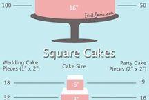rozpočet dortu
