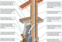 architektura - techniczne