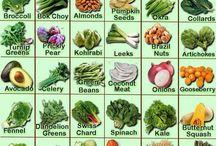 NUTRICIÓN, DIETÉTICA Y SALUD / #Infografías relacionadas con el mundo de la alimentación