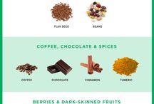Health & Nutrtion