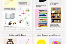 Pinterest For Teachers / by Dana Sheehan