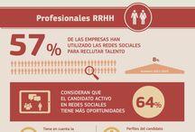 Trabajo - Infografías