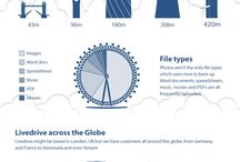 Inforgraphics / Cloud related infographics
