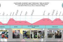 VF CX journey visual ideas