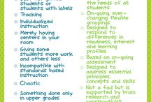 For my classroom- differentiating instruction- DI