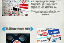 SMM / Social Media Marketing