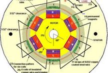 Advantages of Magnetic Electrical Generator / In the current situation, the cost of electricity continues to rise and thus, we should now be willing to be inclined towards wind energy and solar energy. By learning to use a magnetic generator, you can be assured of free and a life long generation of electricity.
