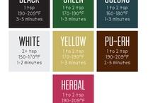 Tea guide... / by SafariLove