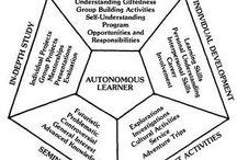 Autonomous Learner Model