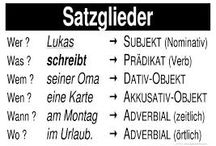 Deutsch / Tafelbild