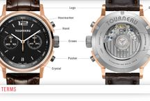 Watch Education / What we think you need to know about the world of #watches and the many materials with which they're built.