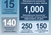 SEO Secrets / SEO инфографика: чек-листы, шпаргалки