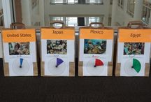 Science (Grades 6-8) / Science projects and activities for grades 6-8.