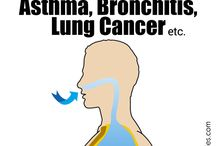 lung excercise