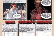 GCSE/BTEC Sport / Resources for examination PE