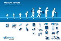 Fact & figures over medische hulpmiddelen en technologie / Medische hulpmiddelen en technologie? Waar hebben we het eigenlijk over.